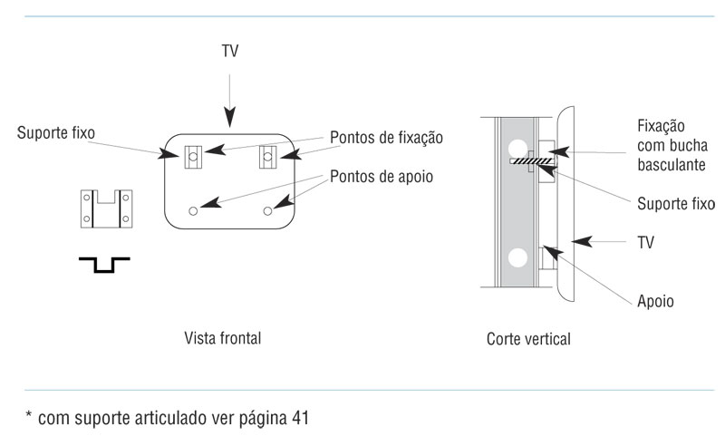 Como fixar uma TV Plana